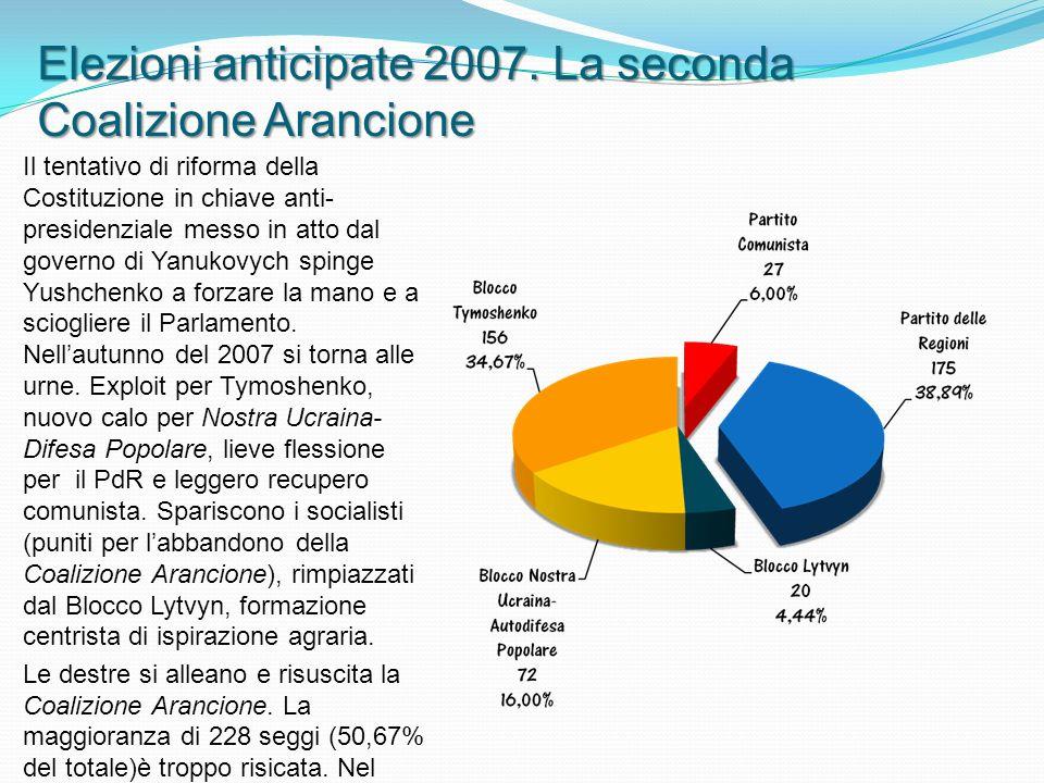 Elezioni anticipate 2007.