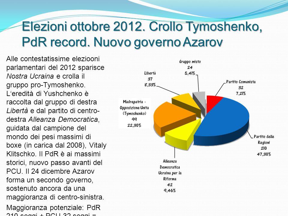 Elezioni ottobre 2012. Crollo Tymoshenko, PdR record.