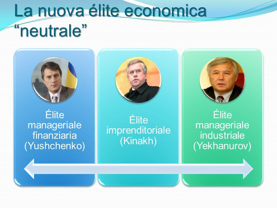 La nuova élite economica neutrale Élite manageriale finanziaria (Yushchenko) Élite imprenditoriale (Kinakh) Élite manageriale industriale (Yekhanurov)
