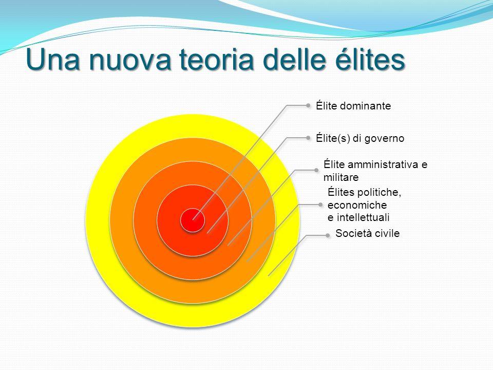Una nuova teoria delle élites Élite dominante Élite(s) di governo Élite amministrativa e militare Élites politiche, economiche e intellettuali Società civile