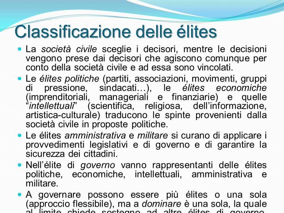 Classificazione delle élites La società civile sceglie i decisori, mentre le decisioni vengono prese dai decisori che agiscono comunque per conto della società civile e ad essa sono vincolati.