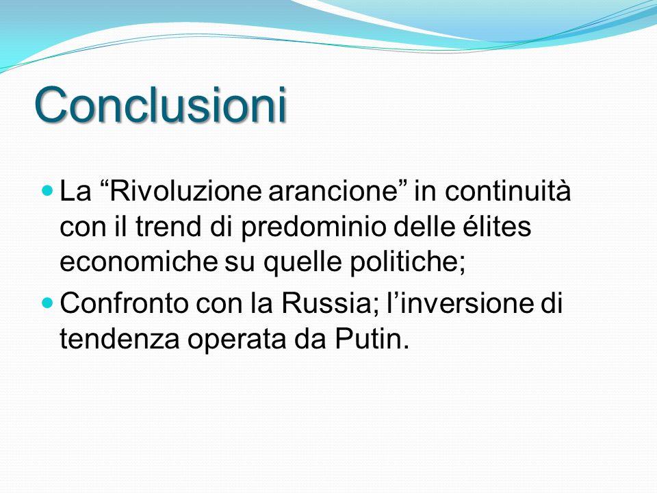 Conclusioni La Rivoluzione arancione in continuità con il trend di predominio delle élites economiche su quelle politiche; Confronto con la Russia; linversione di tendenza operata da Putin.