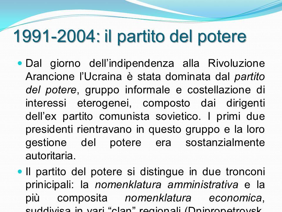 1991-2004: il partito del potere Dal giorno dellindipendenza alla Rivoluzione Arancione lUcraina è stata dominata dal partito del potere, gruppo informale e costellazione di interessi eterogenei, composto dai dirigenti dellex partito comunista sovietico.