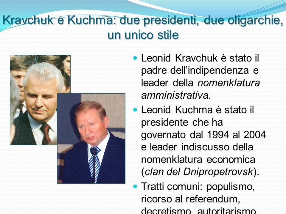 Kravchuk e Kuchma: due presidenti, due oligarchie, un unico stile Leonid Kravchuk è stato il padre dellindipendenza e leader della nomenklatura amministrativa.