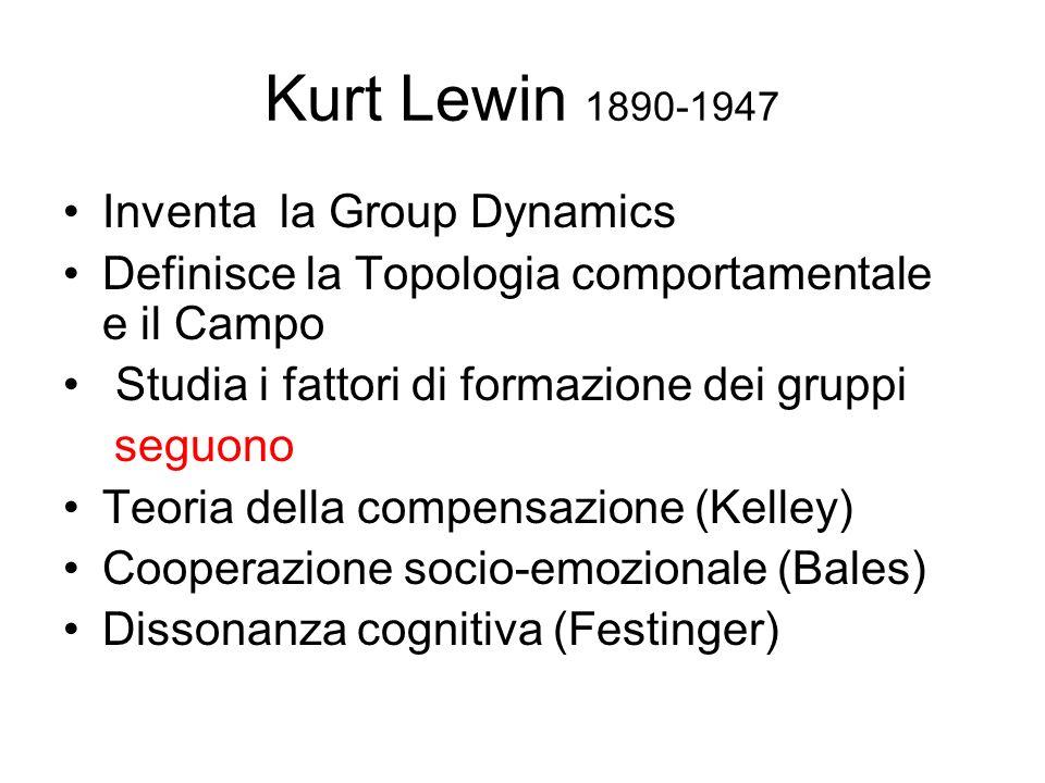 Kurt Lewin 1890-1947 Inventa la Group Dynamics Definisce la Topologia comportamentale e il Campo Studia i fattori di formazione dei gruppi seguono Teoria della compensazione (Kelley) Cooperazione socio-emozionale (Bales) Dissonanza cognitiva (Festinger)