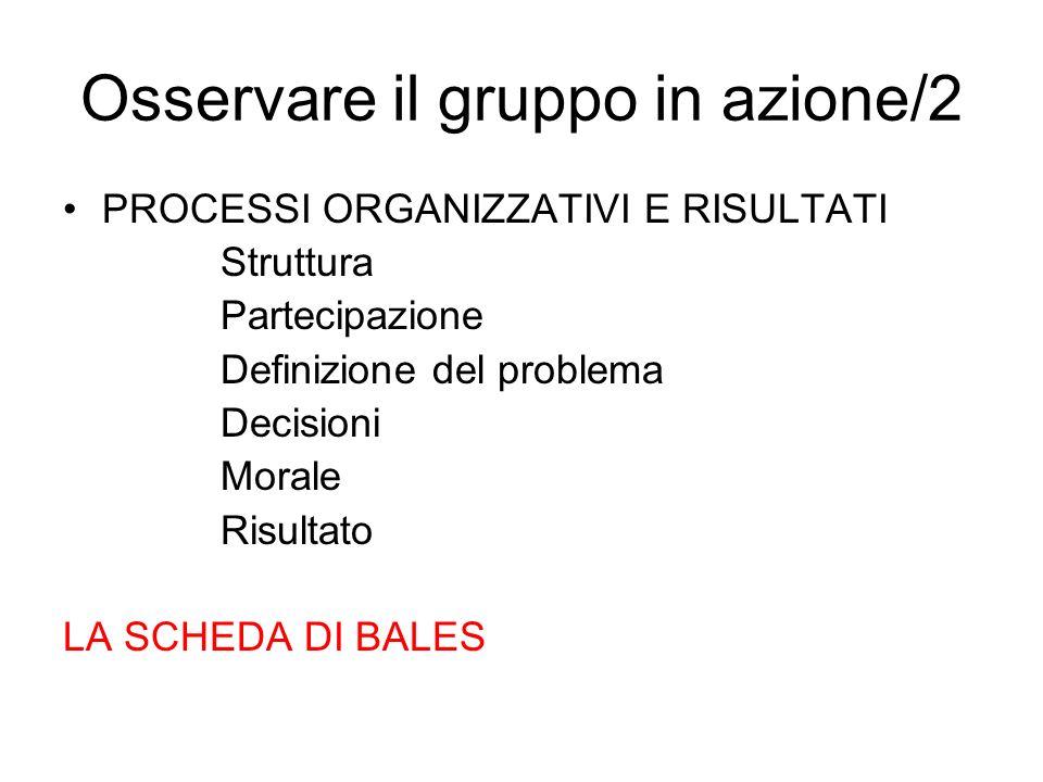 Osservare il gruppo in azione/2 PROCESSI ORGANIZZATIVI E RISULTATI Struttura Partecipazione Definizione del problema Decisioni Morale Risultato LA SCHEDA DI BALES
