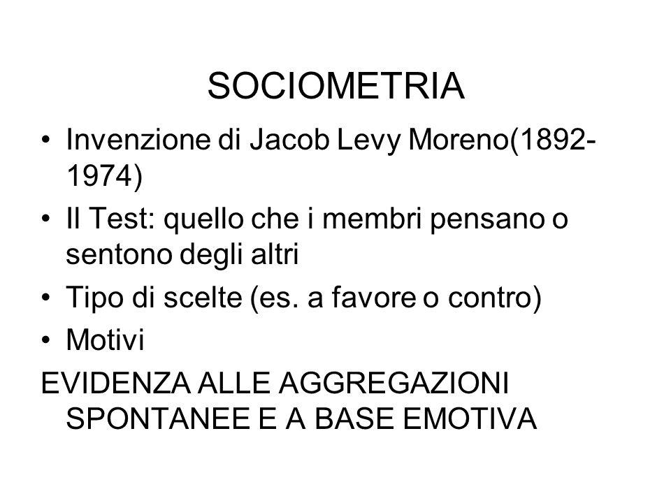 SOCIOMETRIA Invenzione di Jacob Levy Moreno(1892- 1974) Il Test: quello che i membri pensano o sentono degli altri Tipo di scelte (es. a favore o cont