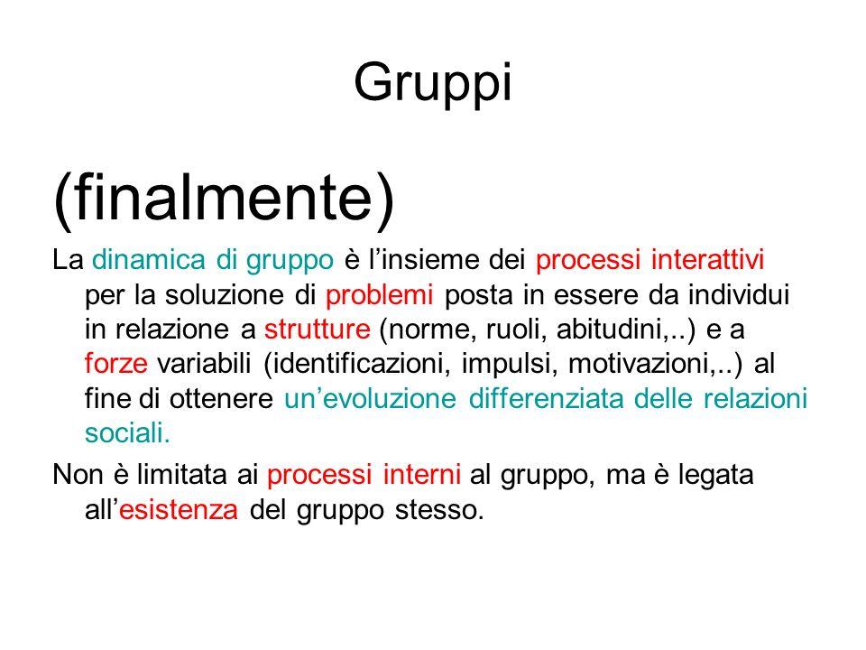 Gruppi (finalmente) La dinamica di gruppo è linsieme dei processi interattivi per la soluzione di problemi posta in essere da individui in relazione a