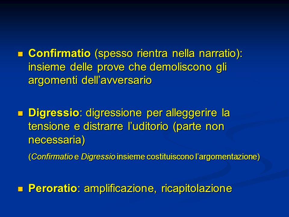 Confirmatio (spesso rientra nella narratio): insieme delle prove che demoliscono gli argomenti dellavversario Confirmatio (spesso rientra nella narrat