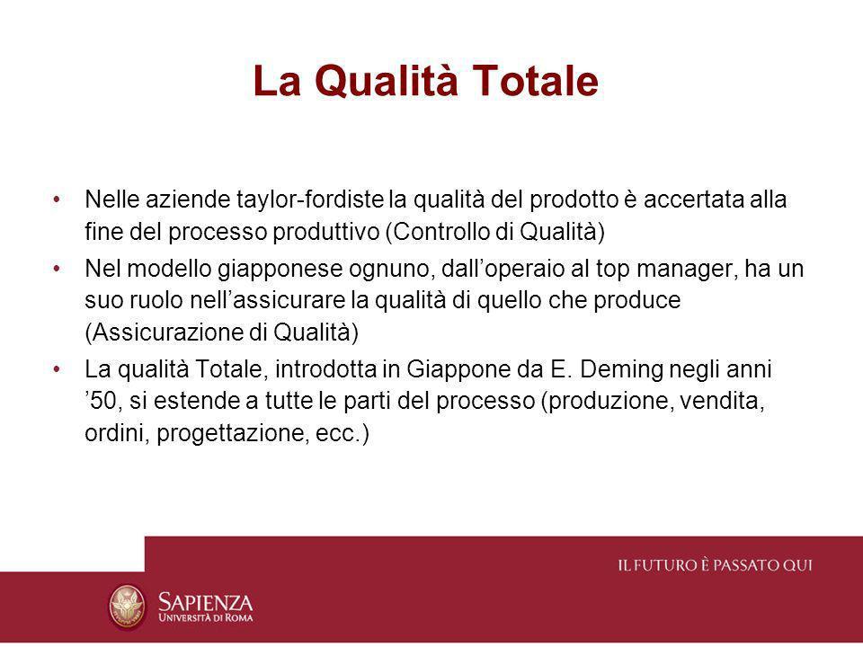La Qualità Totale Nelle aziende taylor-fordiste la qualità del prodotto è accertata alla fine del processo produttivo (Controllo di Qualità) Nel model