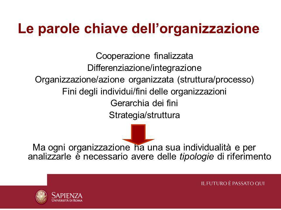 Le parole chiave dellorganizzazione Cooperazione finalizzata Differenziazione/integrazione Organizzazione/azione organizzata (struttura/processo) Fini