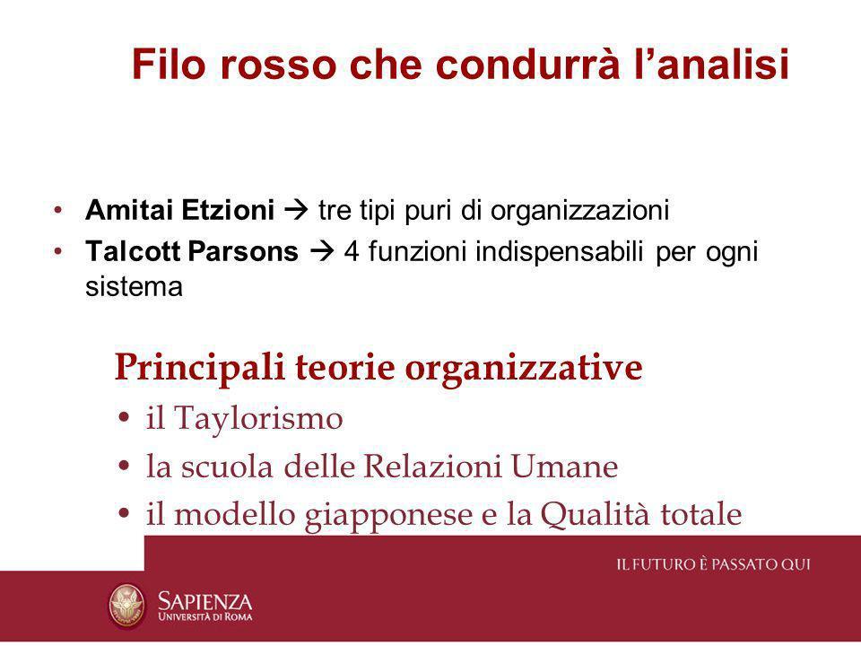 Filo rosso che condurrà lanalisi Amitai Etzioni tre tipi puri di organizzazioni Talcott Parsons 4 funzioni indispensabili per ogni sistema Principali