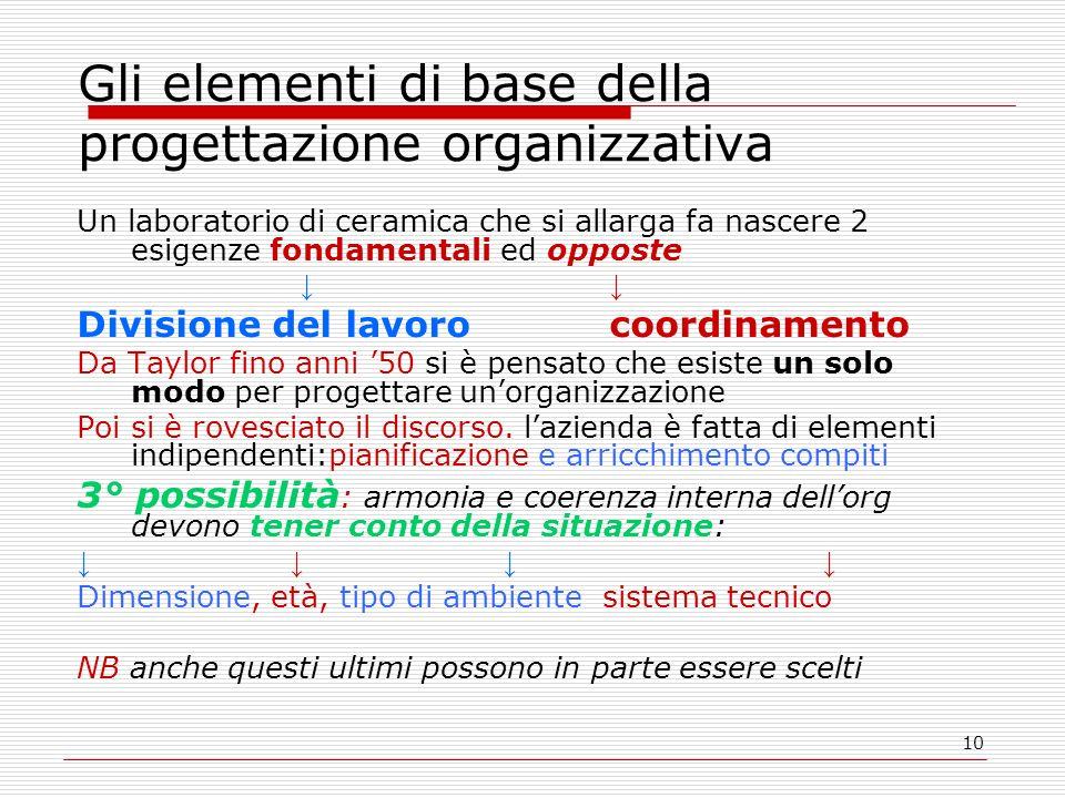 10 Gli elementi di base della progettazione organizzativa Un laboratorio di ceramica che si allarga fa nascere 2 esigenze fondamentali ed opposte Divi