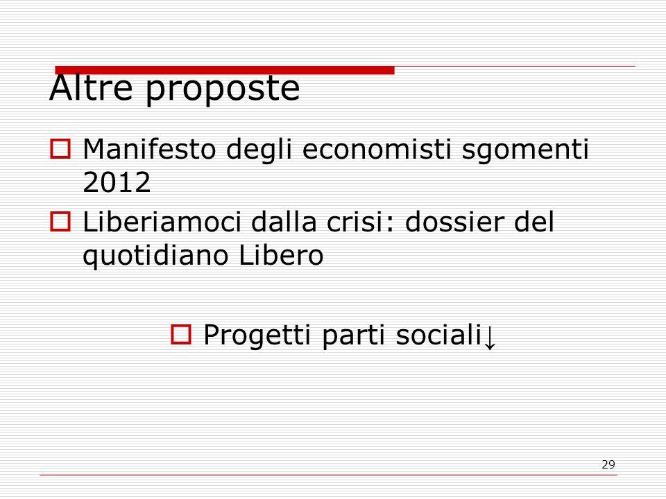 29 Altre proposte Manifesto degli economisti sgomenti 2012 Liberiamoci dalla crisi: dossier del quotidiano Libero Progetti parti sociali