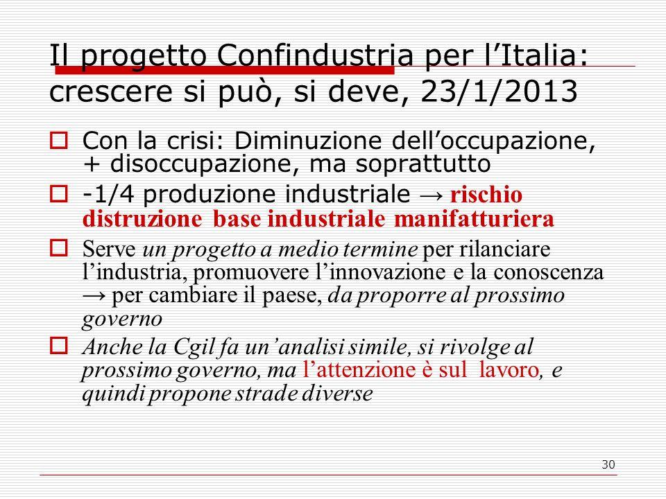 30 Il progetto Confindustria per lItalia: crescere si può, si deve, 23/1/2013 Con la crisi: Diminuzione delloccupazione, + disoccupazione, ma soprattu