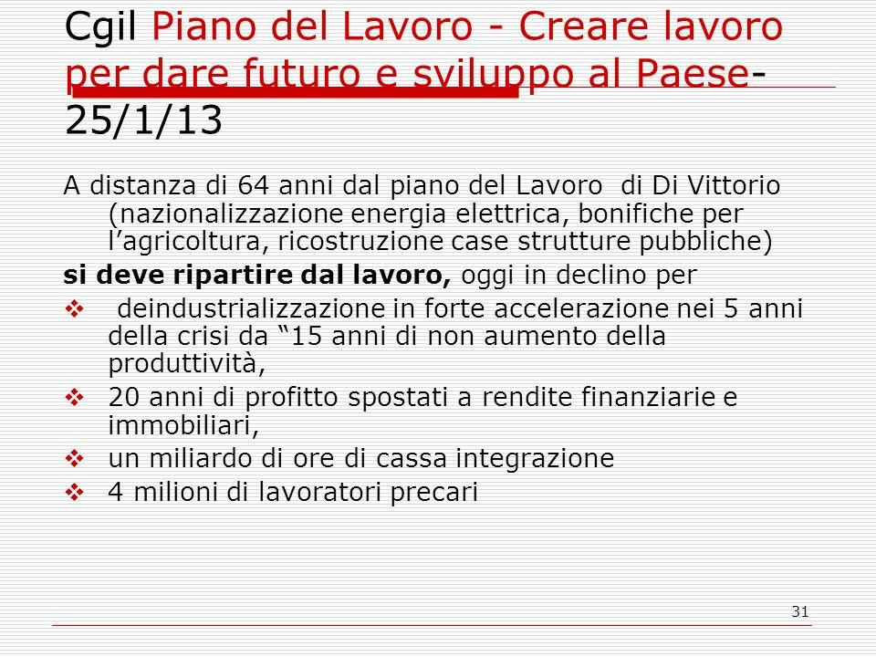 31 Cgil Piano del Lavoro - Creare lavoro per dare futuro e sviluppo al Paese- 25/1/13 A distanza di 64 anni dal piano del Lavoro di Di Vittorio (nazio
