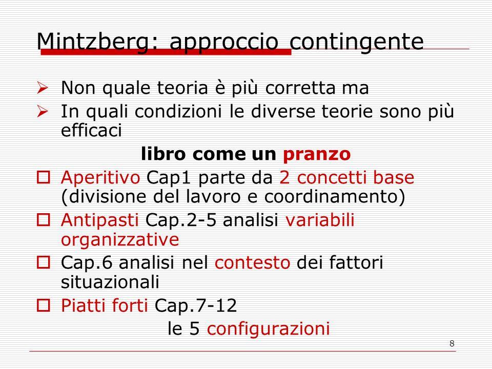 8 Mintzberg: approccio contingente Non quale teoria è più corretta ma In quali condizioni le diverse teorie sono più efficaci libro come un pranzo Ape