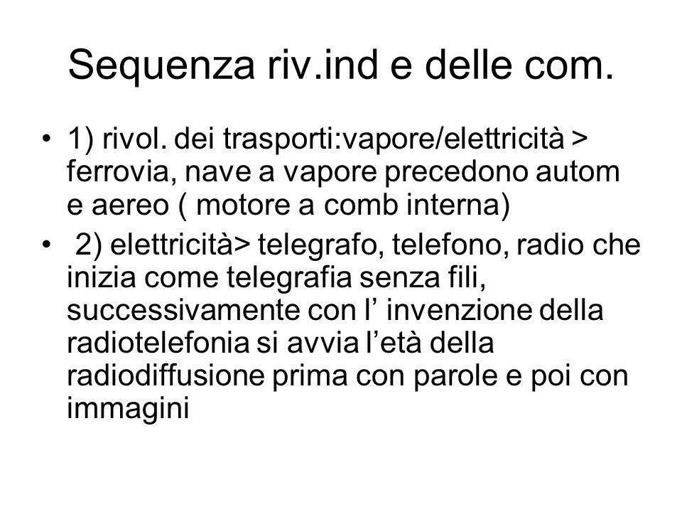 Sequenza riv.ind e delle com. 1) rivol.