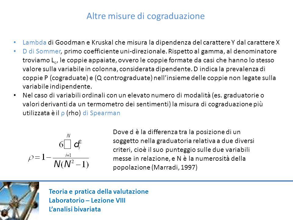 Teoria e pratica della valutazione Laboratorio – Lezione VIII Lanalisi bivariata Altre misure di cograduazione Lambda di Goodman e Kruskal che misura la dipendenza del carattere Y dal carattere X D di Sommer, primo coefficiente uni-direzionale.