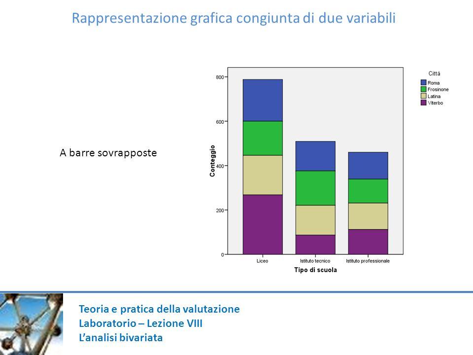 Teoria e pratica della valutazione Laboratorio – Lezione VIII Lanalisi bivariata A barre sovrapposte Rappresentazione grafica congiunta di due variabili