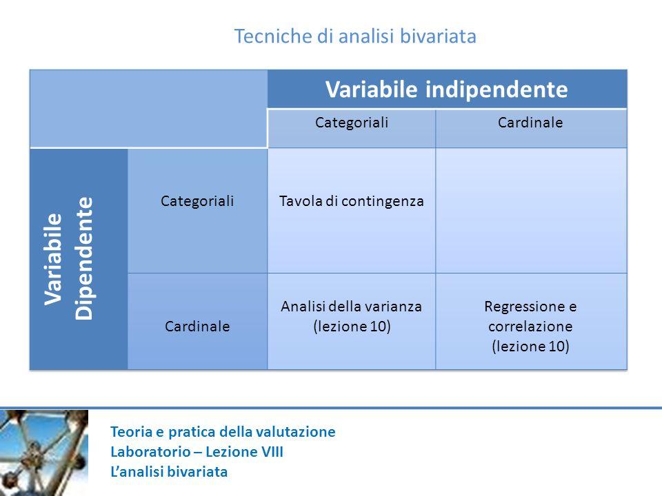 Teoria e pratica della valutazione Laboratorio – Lezione VIII Lanalisi bivariata Tecniche di analisi bivariata