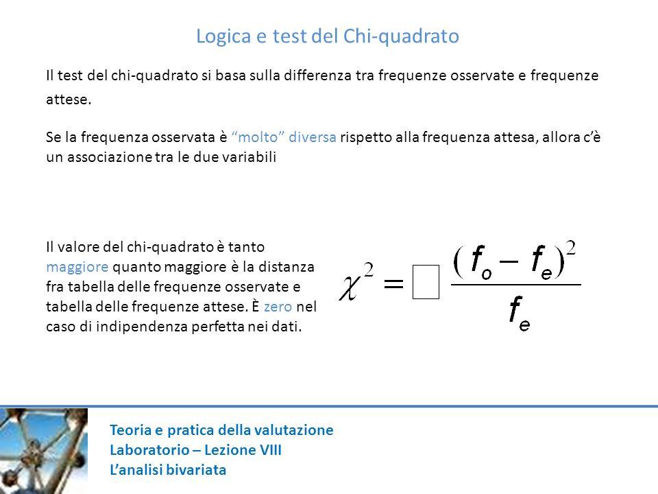 Teoria e pratica della valutazione Laboratorio – Lezione VIII Lanalisi bivariata Il test del chi-quadrato si basa sulla differenza tra frequenze osservate e frequenze attese.