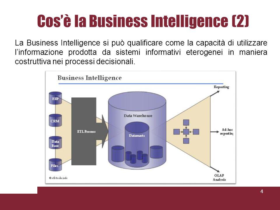 Cosè la Business Intelligence (2) La Business Intelligence si può qualificare come la capacità di utilizzare linformazione prodotta da sistemi informativi eterogenei in maniera costruttiva nei processi decisionali.