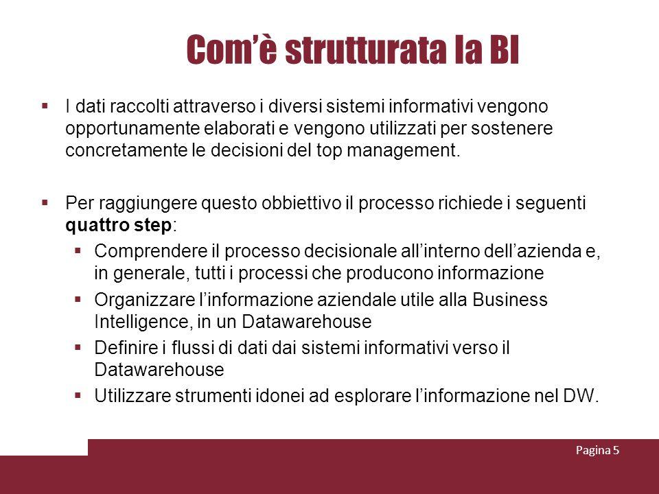 Comè strutturata la BI I dati raccolti attraverso i diversi sistemi informativi vengono opportunamente elaborati e vengono utilizzati per sostenere concretamente le decisioni del top management.
