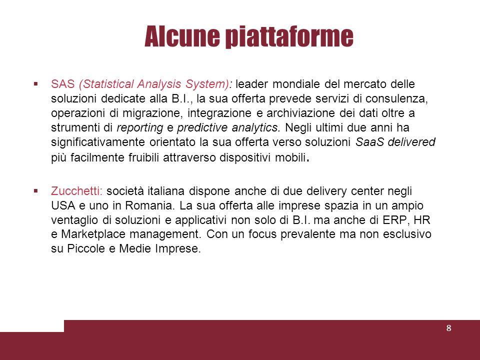 Alcune piattaforme SAS (Statistical Analysis System): leader mondiale del mercato delle soluzioni dedicate alla B.I., la sua offerta prevede servizi di consulenza, operazioni di migrazione, integrazione e archiviazione dei dati oltre a strumenti di reporting e predictive analytics.