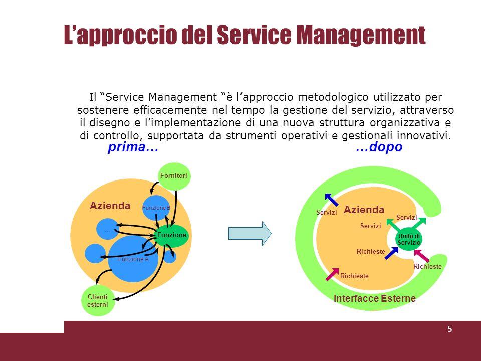 Lapproccio del Service Management 5 Il Service Management è lapproccio metodologico utilizzato per sostenere efficacemente nel tempo la gestione del servizio, attraverso il disegno e limplementazione di una nuova struttura organizzativa e di controllo, supportata da strumenti operativi e gestionali innovativi.