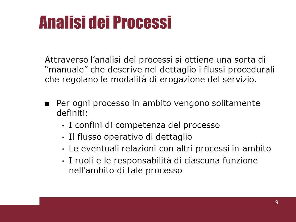 Analisi dei Processi 9 Attraverso lanalisi dei processi si ottiene una sorta di manuale che descrive nel dettaglio i flussi procedurali che regolano le modalità di erogazione del servizio.