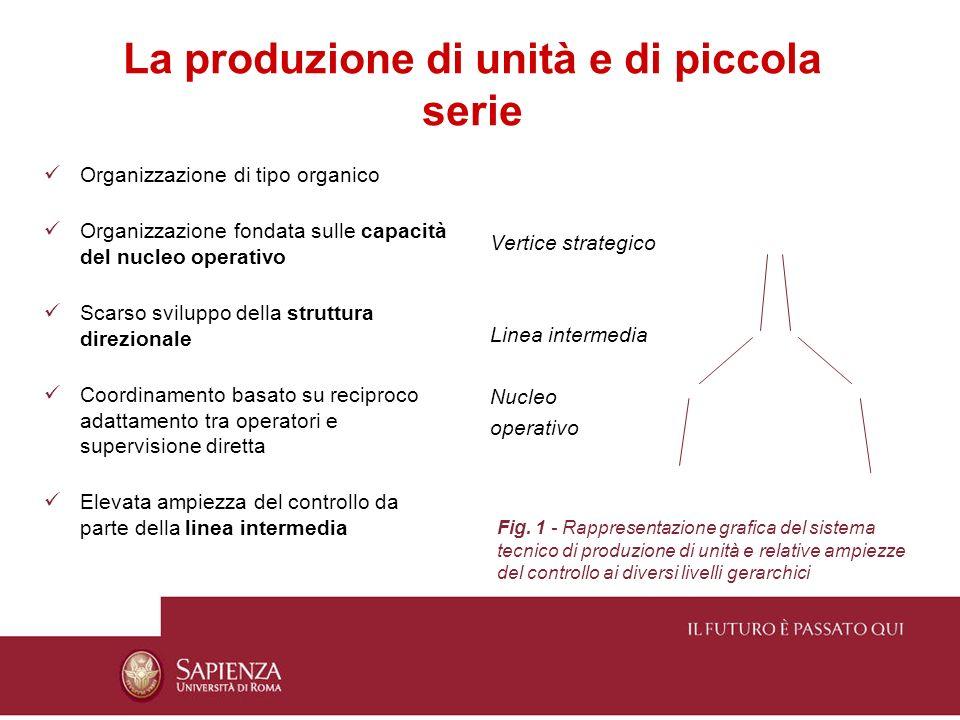La produzione di unità e di piccola serie Organizzazione di tipo organico Organizzazione fondata sulle capacità del nucleo operativo Scarso sviluppo d