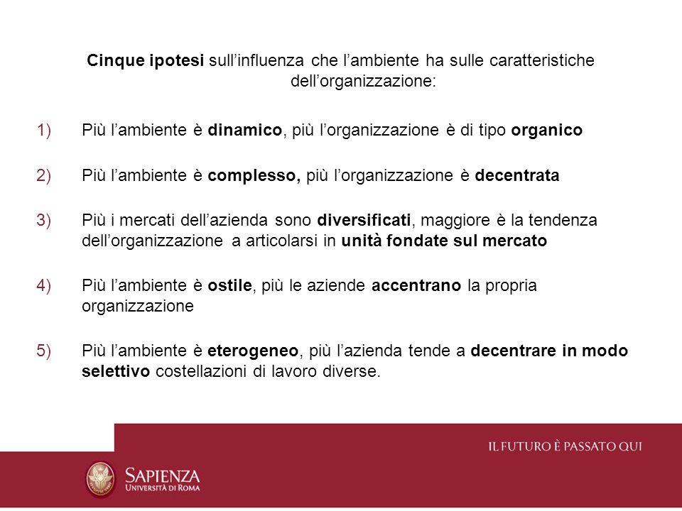 Cinque ipotesi sullinfluenza che lambiente ha sulle caratteristiche dellorganizzazione: 1)Più lambiente è dinamico, più lorganizzazione è di tipo orga