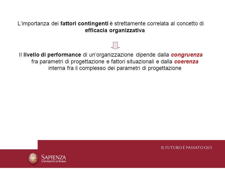 Limportanza dei fattori contingenti è strettamente correlata al concetto di efficacia organizzativa Il livello di performance di unorganizzazione dipe