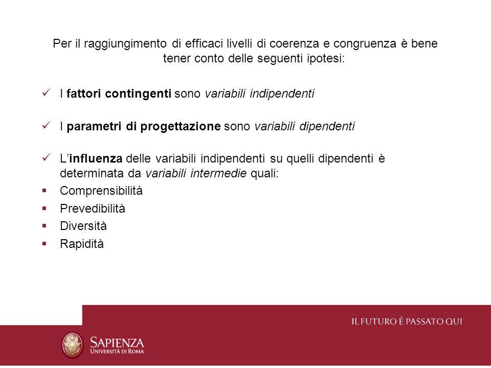 Per il raggiungimento di efficaci livelli di coerenza e congruenza è bene tener conto delle seguenti ipotesi: I fattori contingenti sono variabili ind