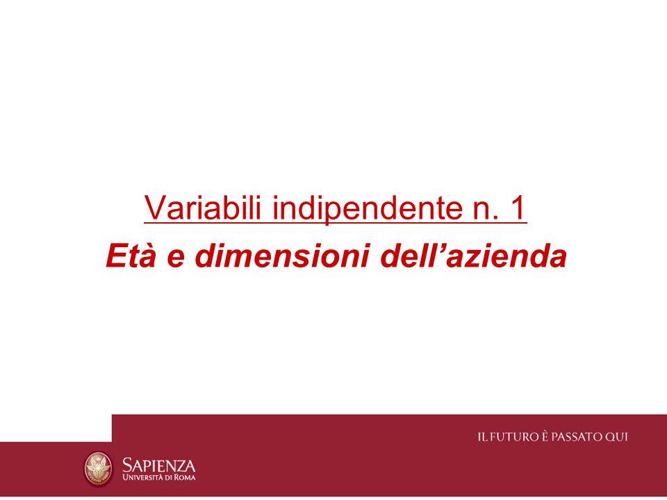 Variabili indipendente n. 1 Età e dimensioni dellazienda