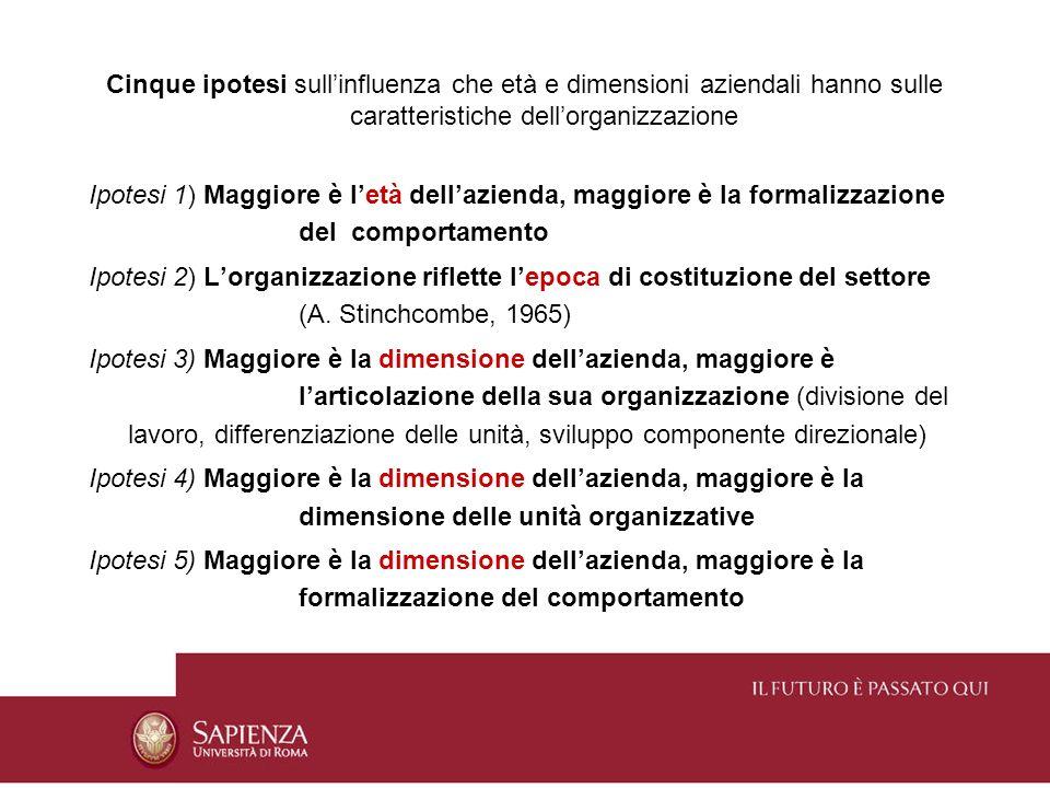Cinque ipotesi sullinfluenza che età e dimensioni aziendali hanno sulle caratteristiche dellorganizzazione Ipotesi 1) Maggiore è letà dellazienda, mag