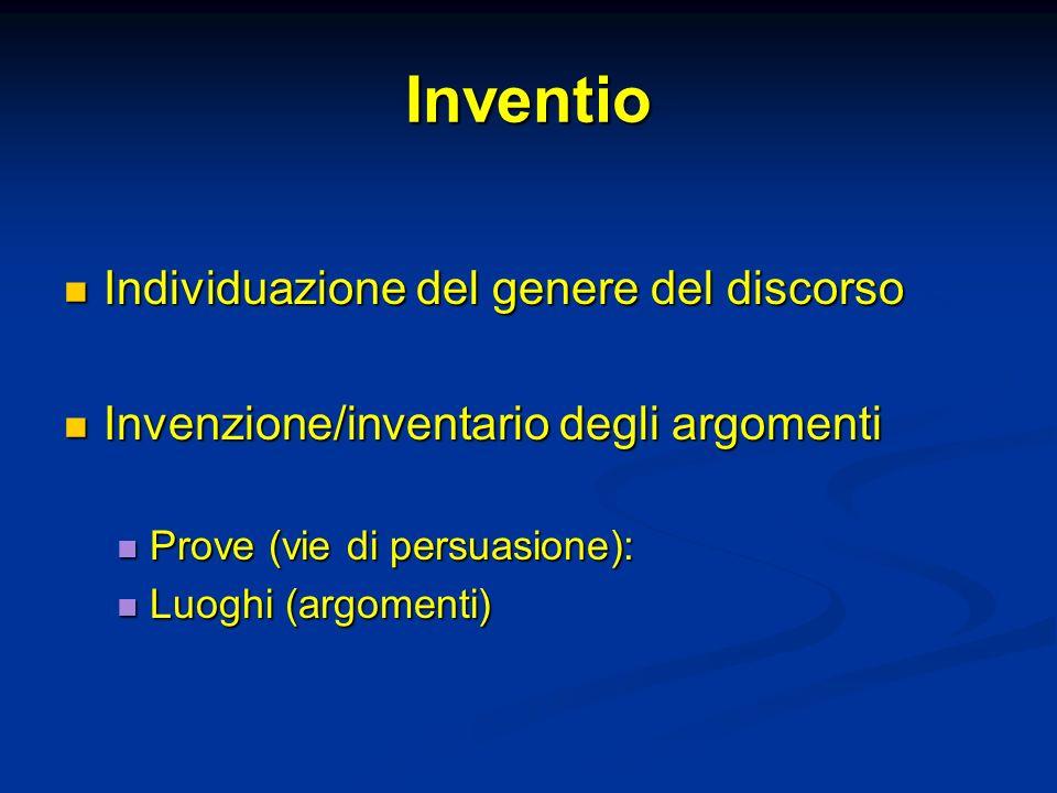 Inventio Individuazione del genere del discorso Individuazione del genere del discorso Invenzione/inventario degli argomenti Invenzione/inventario degli argomenti Prove (vie di persuasione): Prove (vie di persuasione): Luoghi (argomenti) Luoghi (argomenti)