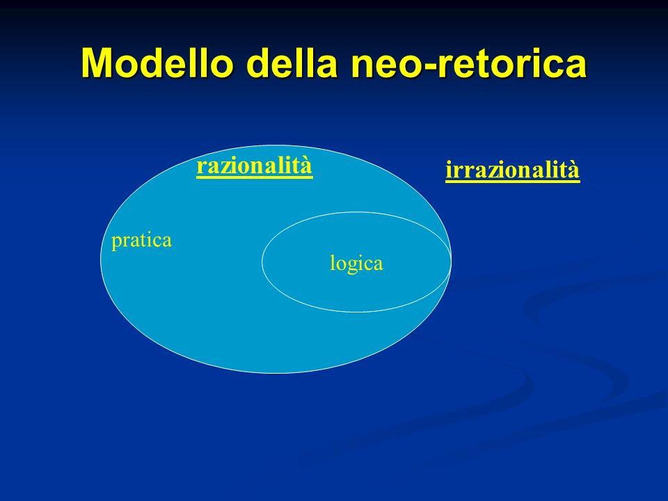 Modello della neo-retorica razionalità logica pratica irrazionalità