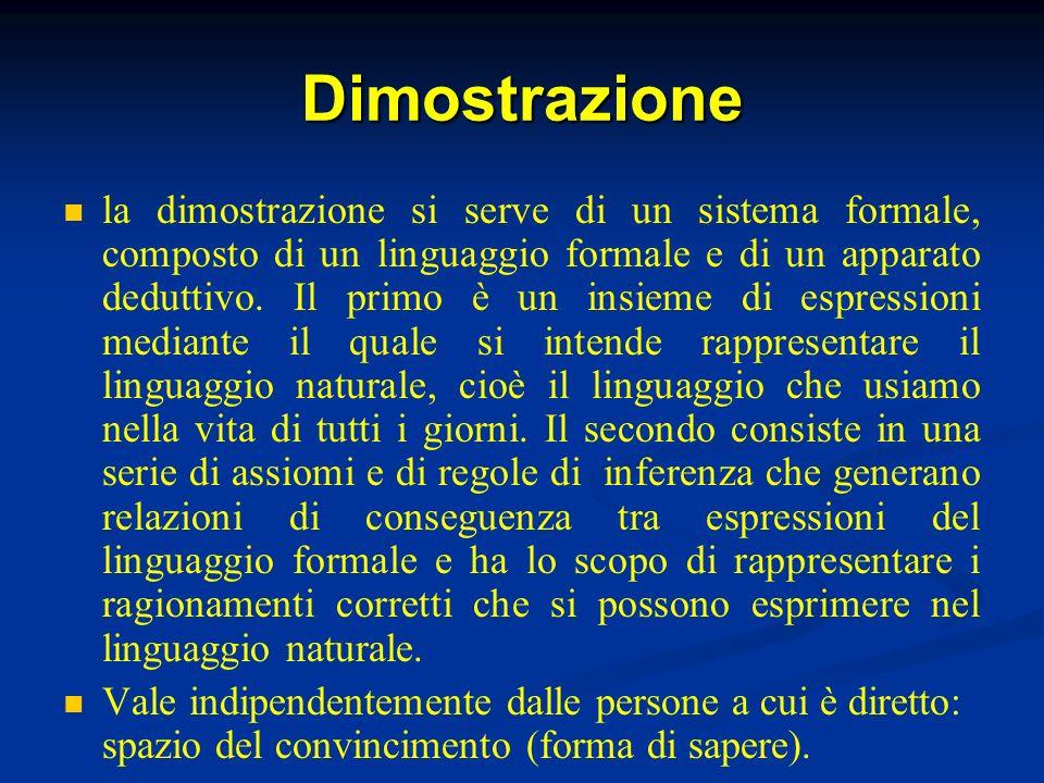 Dimostrazione la dimostrazione si serve di un sistema formale, composto di un linguaggio formale e di un apparato deduttivo.