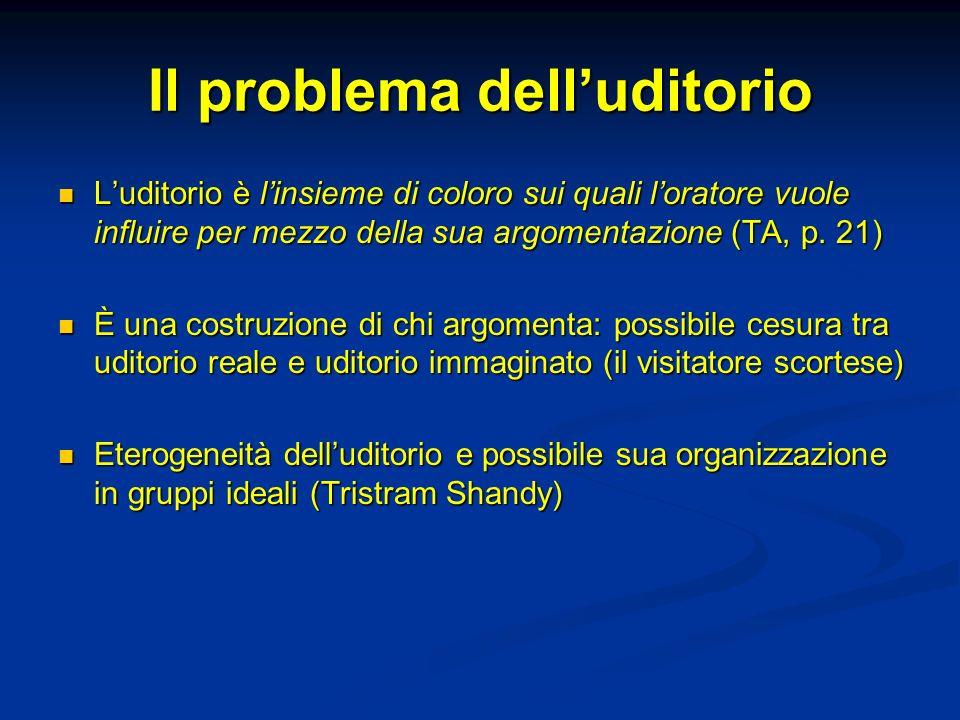 Il problema delluditorio Luditorio è linsieme di coloro sui quali loratore vuole influire per mezzo della sua argomentazione (TA, p.