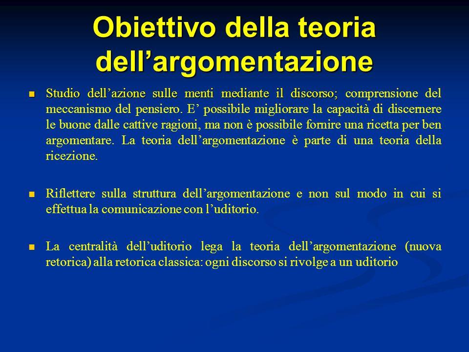 Obiettivo della teoria dellargomentazione Studio dellazione sulle menti mediante il discorso; Studio dellazione sulle menti mediante il discorso; comprensione del meccanismo del pensiero.