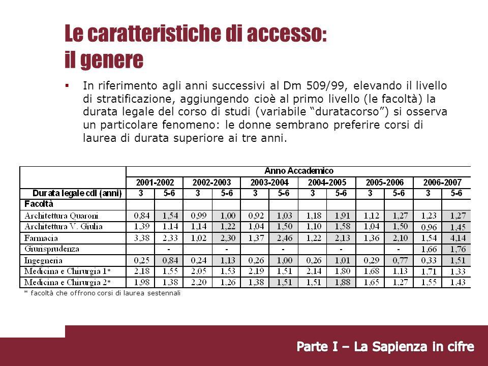 Analisi delle RM per facoltà: il fenomeno di retention Alti tassi di ancora iscritti per le facoltà dellarea medica.