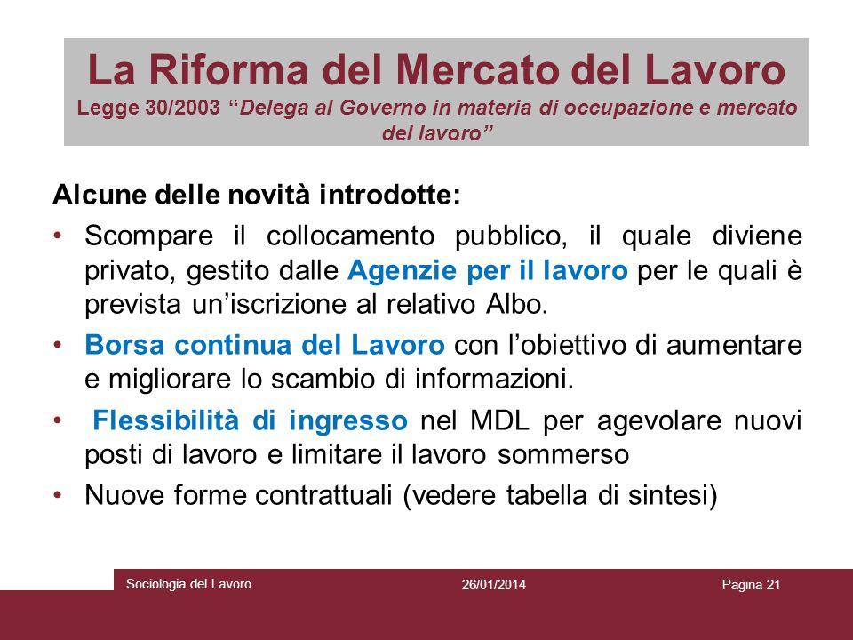 La Riforma del Mercato del Lavoro Legge 30/2003 Delega al Governo in materia di occupazione e mercato del lavoro Alcune delle novità introdotte: Scomp