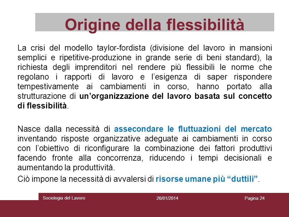 Origine della flessibilità La crisi del modello taylor-fordista (divisione del lavoro in mansioni semplici e ripetitive-produzione in grande serie di