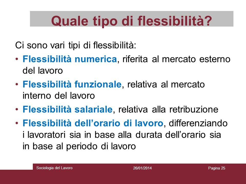 Quale tipo di flessibilità? Ci sono vari tipi di flessibilità: Flessibilità numerica, riferita al mercato esterno del lavoro Flessibilità funzionale,