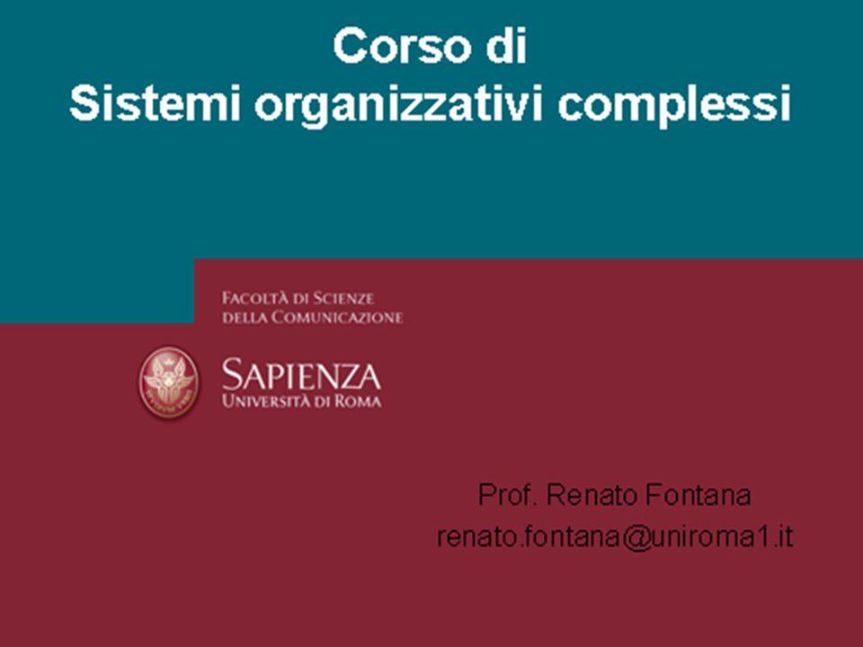 Limiti dellOSL Rigidità del sistema produttivo e lentezza dei processi decisionali Vs condizioni di contesto ambientale e di processo variabile.