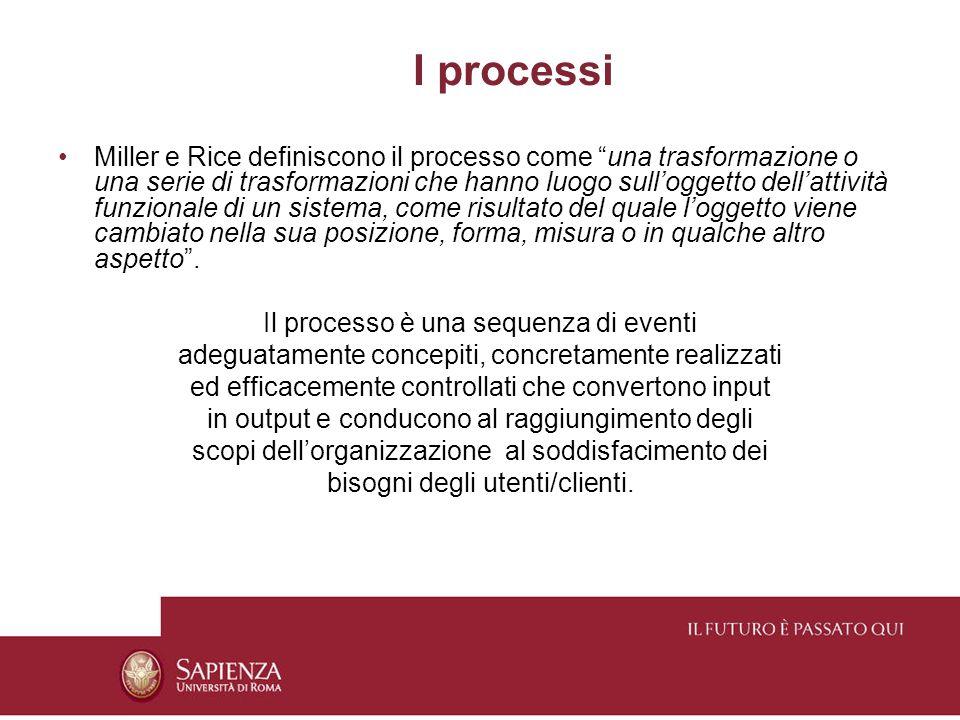 I processi Miller e Rice definiscono il processo come una trasformazione o una serie di trasformazioni che hanno luogo sulloggetto dellattività funzionale di un sistema, come risultato del quale loggetto viene cambiato nella sua posizione, forma, misura o in qualche altro aspetto.