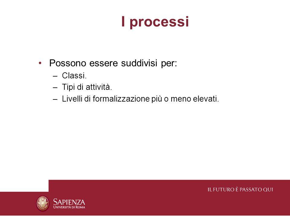 I processi Possono essere suddivisi per: –Classi.–Tipi di attività.