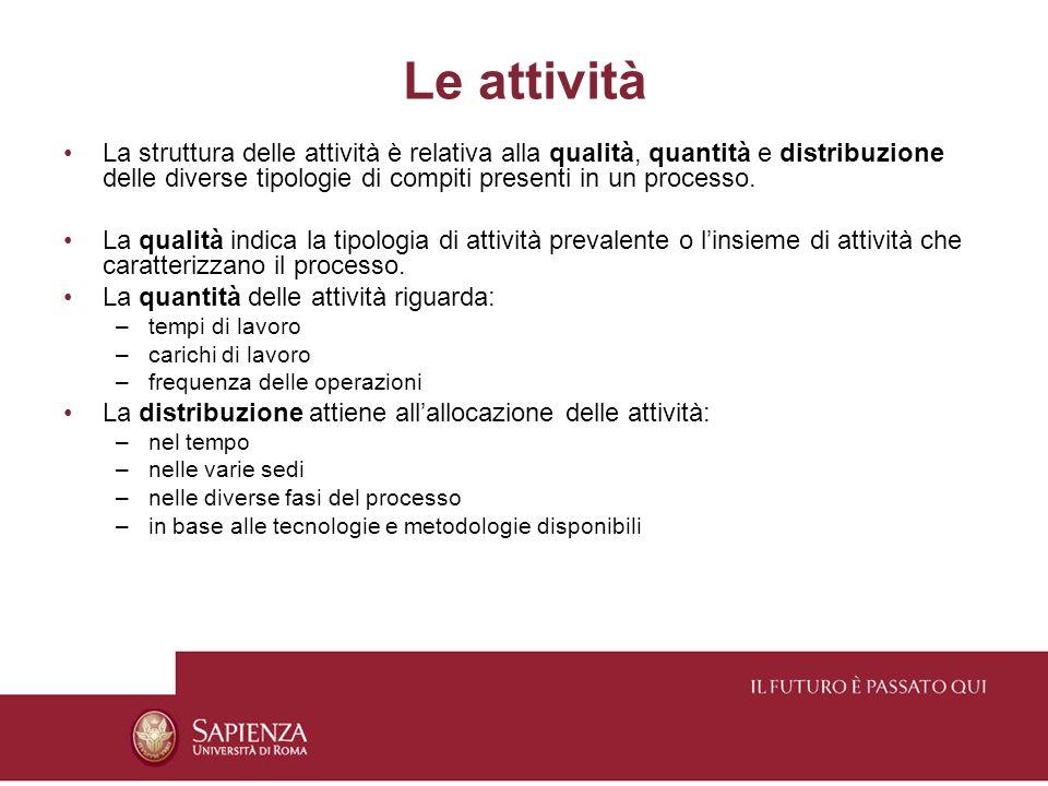 La struttura delle attività è relativa alla qualità, quantità e distribuzione delle diverse tipologie di compiti presenti in un processo.